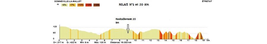Www openrunner20km